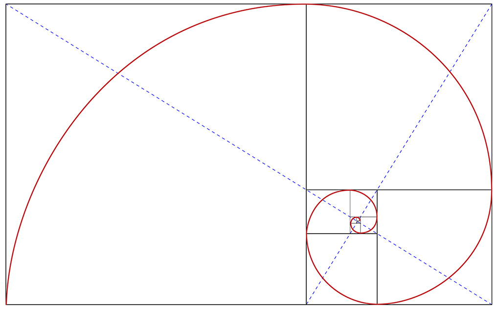 the use of the golden ratio in design